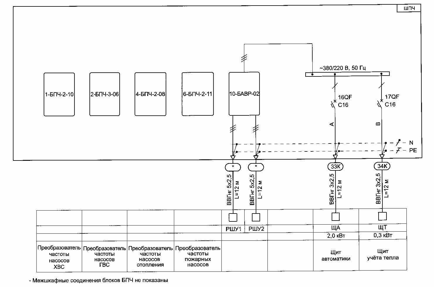 определение однолинейная схема электроснабжения