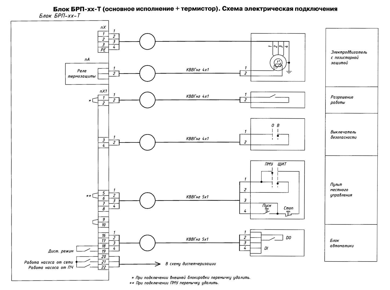 Схема подключения brp