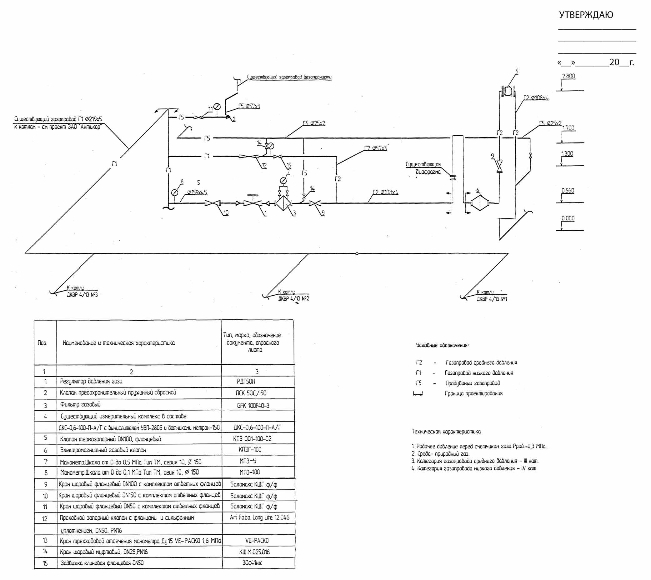 не выполнение технических условий подключения к электрическим сетям