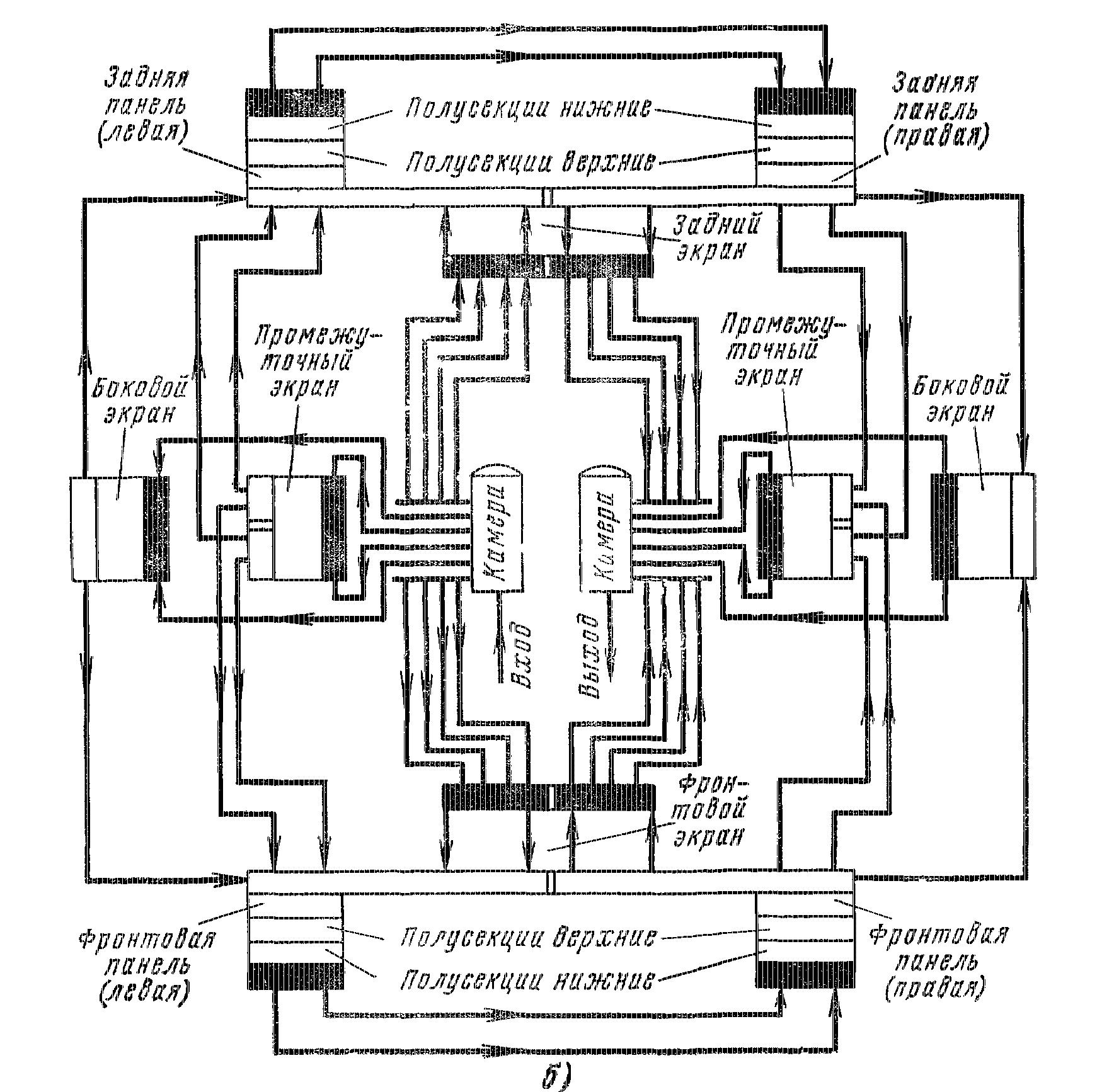 Схема циркуляции квгм