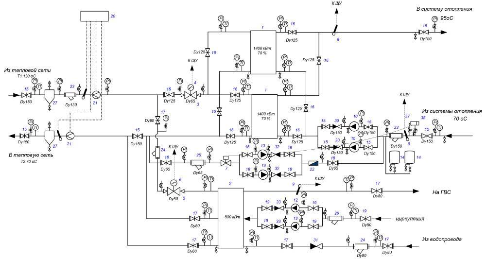 Резервирование теплообменников отопления Подогреватель низкого давления ПН 250-16-7 IIсв Тамбов