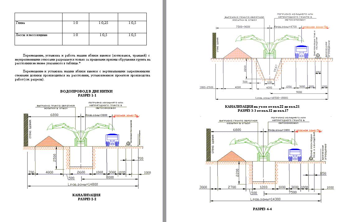 30140. Проект производства работ (ППР). Водопровод и наружная канализация