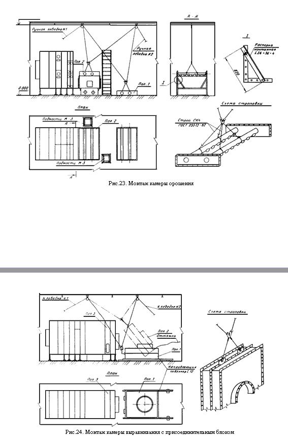 30350. Проект производства работ (ППР). Монтаж систем вентиляции и кондиционирования воздуха