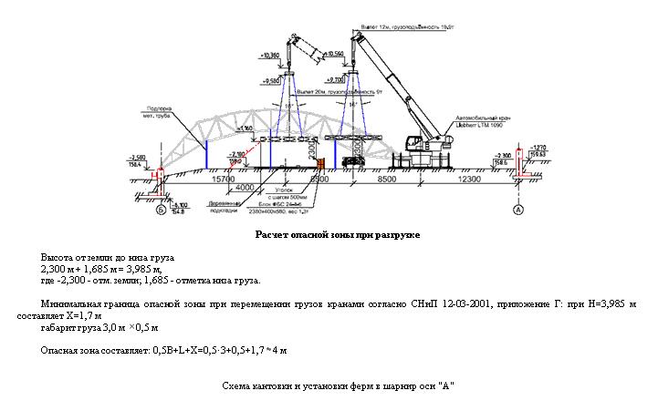 30380. Проект производства работ (ППР). Монтаж ферм автомобильным краном LIEBHERR