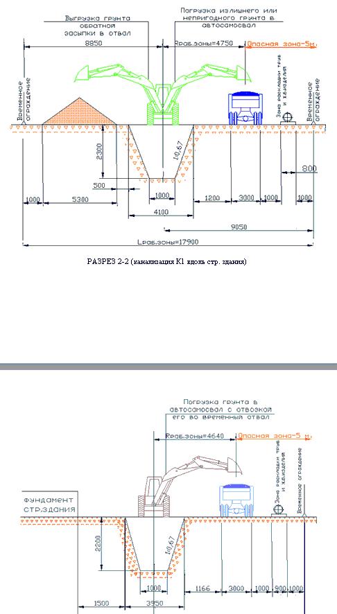 30470. Проект производства работ (ППР). Реконструкция производственных площадок. Внутриплощадочные сети